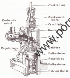 Bosch Einspritzpumpe PF